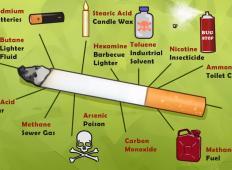 To so sestavine, ki jih vsrkavate vsakič, ko kadite. Zamislili se boste ...
